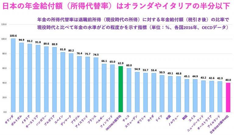 ကြောက်မက်ဖွယ် အချက်အလက်များကိုတွေ့နိုင်တဲ့ ဂျပန်