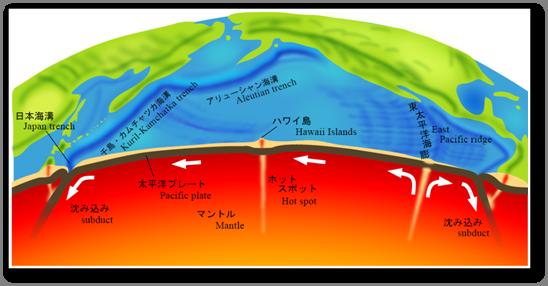 ဂျပန်ဟာ ဒီလောက်တောင်လှုပ်ခတ်နေတယ်? (ဂျပန်မှာဖြစ်ပေါ်တဲ့ မူမမှန်တဲ့ငလျင်အရေအတွက်)